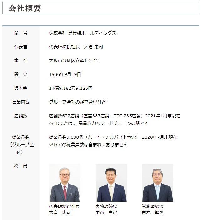 鳥貴族ホームページ